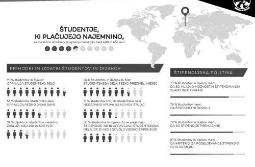 Kakšen je ekonomski in socialni položaj mladih v Sloveniji? – Pred praznikom dela predstavitev rezultatov ankete